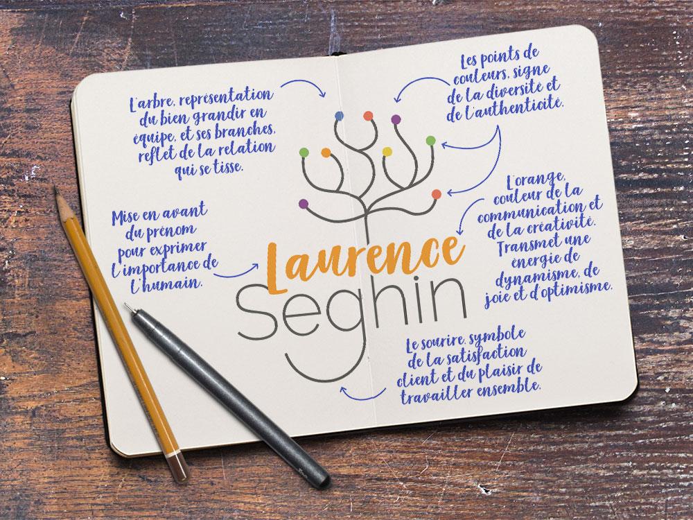 Logo Laurence Seghin explications